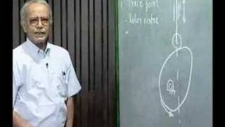 getlinkyoutube.com-Module 10 Lecture 1 Kinematics Of Machines