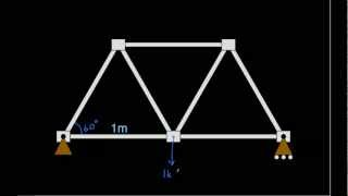 Truss Example-Method of Joints (Edited)