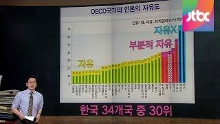 "getlinkyoutube.com-[팩트체크] ""OECD 꼴찌 수준""…한국 언론자유 후진국?"