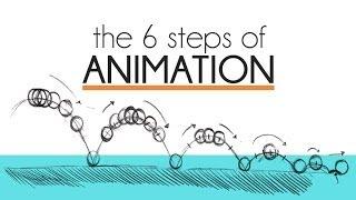 getlinkyoutube.com-The 6 Steps of Animation