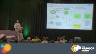 Hive Metastore Security of Apache Ranger