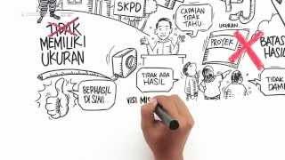 "getlinkyoutube.com-Menelusuri Lahirnya ""IKU"" di Malang -- Provinsi Jawa Timur"