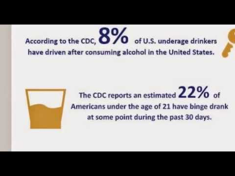 All About Underage Drinking
