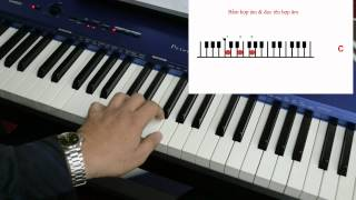 getlinkyoutube.com-Hướng dẫn căn bản tự đệm hát_Bài 1