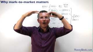 what is  mark-to-market in fnoTutorials