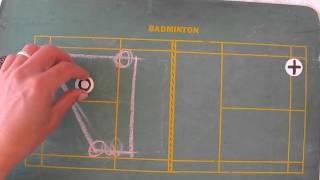"getlinkyoutube.com-Badminton Single's PART 1 -- ""triangles"""