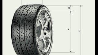 getlinkyoutube.com-Какую резину выбрать: выбираем шины правильно (совет от РДМ-Импорт)