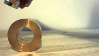 Is Copper Magnetic?
