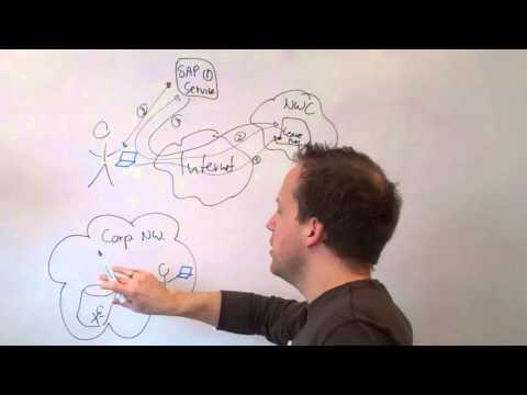 The SAP HANA Cloud DevTalks Series - Episode overview