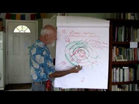 Permaculture Principle 11: Zones, Sectors, and Elevational Planning - Video 12 of 14