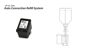 getlinkyoutube.com-How to Refill HP 62 62XL Black Ink Cartridge - Auto Convection Refill