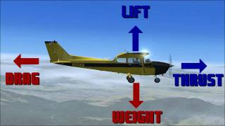 getlinkyoutube.com-The Aerodynamics of Flight