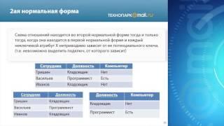 getlinkyoutube.com-Лекция 24: Проектирование баз данных