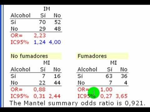 Tema 7b. Odds Ratio Ajustado