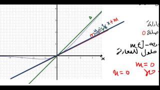 getlinkyoutube.com-المناقشة البيانية المائلة من الشكل f(x)=ax+m