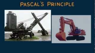 Hewitt-Drew-it! PHYSICS 64. Pascal's Principle