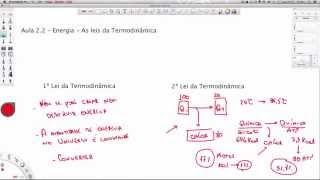 Aula 2.2 - Energia - Leis da Termodinâmica [HD]