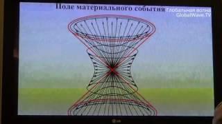getlinkyoutube.com-Новые технологии на основе управления полем времени - Д.Павлов - Глобальная волна