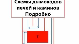 getlinkyoutube.com-Схемы дымоходов