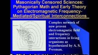 getlinkyoutube.com-DNA Pirates of the Sacred Spiral - Len Horowitz PL