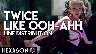 Twice - Like OOH-AHH Line Distribution (Color Coded)