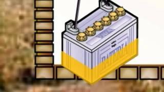 getlinkyoutube.com-El sistema fotovoltaico - Parte I:¿Qué es el sistema fotovoltaico?