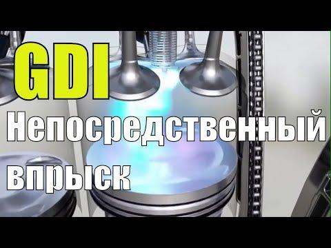 GDI непосредственный впрыск. Почему все так боятся иметь дело с GDI?