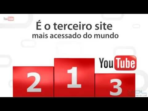 A ascenso do Marketing Online e a queda da mdia tradicional