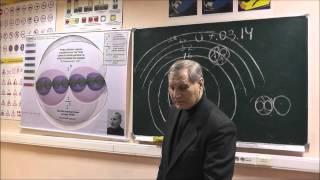 РЫБНИКОВ ЮС 7.03.2014 и Globalwave  - Глобальная Волна