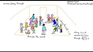 Prepositions of movement: across, along, through