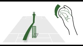 Best Googly Bowling Lines for Right Handed Batsmen By Rushi