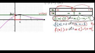 getlinkyoutube.com-المناقشة البيانية من الشكل (f(x)=f(m