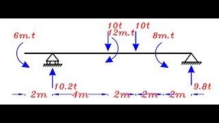 getlinkyoutube.com-analysis of beam using SAP2000