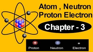 Chemistry ( Atom , Neutron , Proton Electron )- Chapter -3(SSC ,NDA ,UPSC ,State PSC)