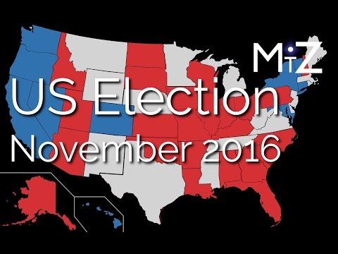 Daily Horoscope & US Election Predictions - November 8, 2016 - True Sidereal Astrology