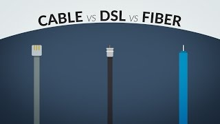 getlinkyoutube.com-Cable vs DSL vs Fiber Internet