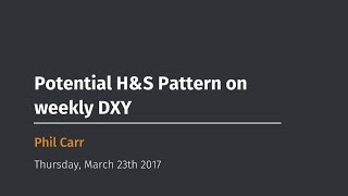 Potential H&S Pattern on weekly DXY