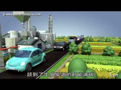 8-4 從從 唐從聖 生質柴油 節能減碳和搶糧問題