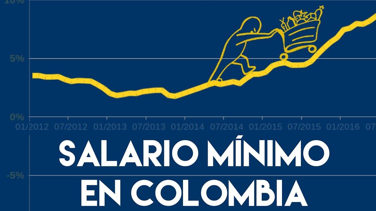 Salario m nimo en colombia primera parte