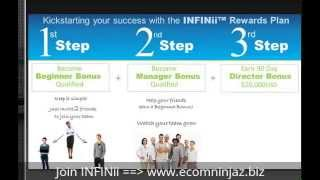 getlinkyoutube.com-What is infinii | Infinii review