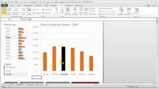 getlinkyoutube.com-Interactive Sales Chart in Excel & How it works