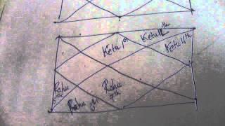 getlinkyoutube.com-rahu in 7th house ketu in the first house