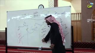 getlinkyoutube.com-مهارات التحليل النحوي | د.محمد العمري | الدرس الأول