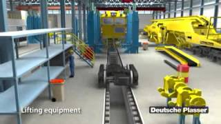 getlinkyoutube.com-Deutsche Plasser   Range of services   Routine maintenance as an outsourcing partner