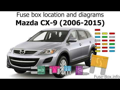 Fuse box location and diagrams: Mazda CX-9 (2006-2015)