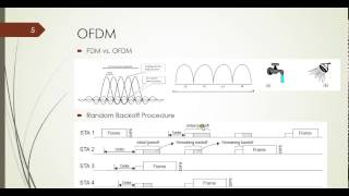 getlinkyoutube.com-Channel Estimation Study on Wireless OFDM Network