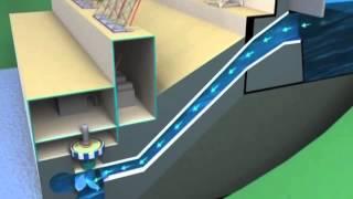 getlinkyoutube.com-كيفية توليد الكهرباء من السدود