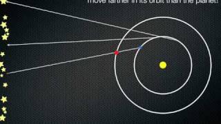 getlinkyoutube.com-Retrograde Motion and the Opposition of Mars