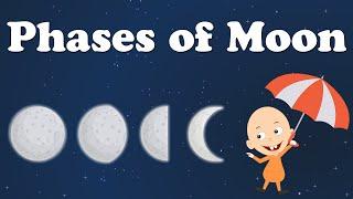 getlinkyoutube.com-Phases of Moon