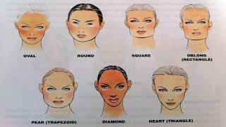 شخصيتك من شكل وجهك في علم النفس